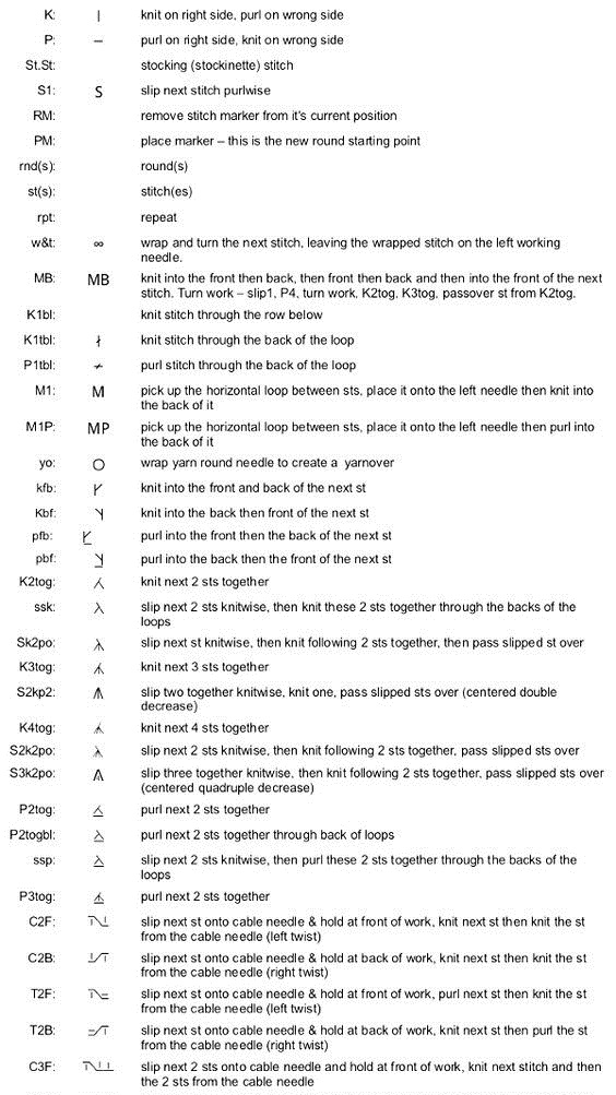 Knitting Abbreviations Chart : Learn to read knitting abbreviations design peak