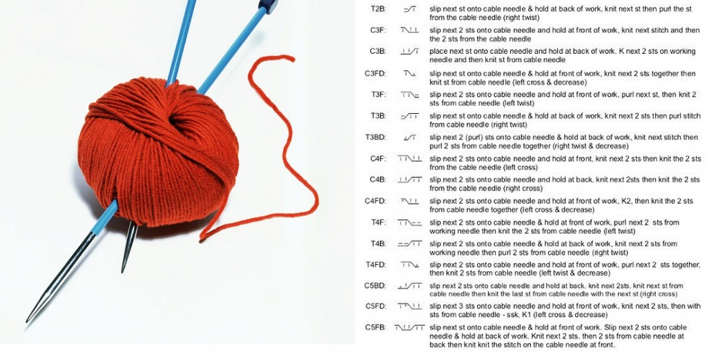Learn to Read Knitting Abbreviations   Design Peak