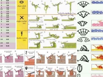 crochet guide